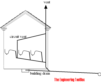 Wiring New Ceiling Fan Existing Light Switch 222169 additionally How To Wire Wall Lights To A Switch further Electrics Single Way Lighting also Page 2 also What Is An E12 Or E26 Light Bulb. on bathroom circuit diagram