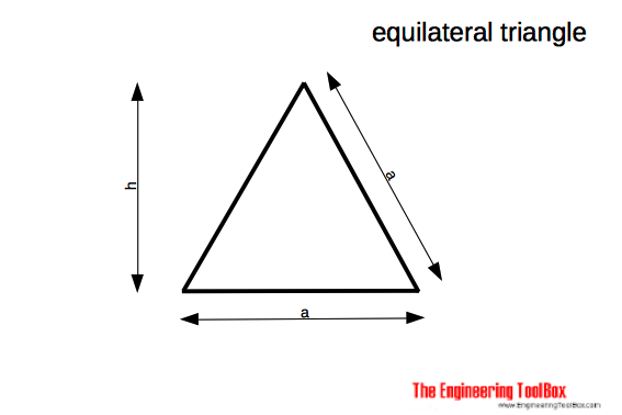 Equilateral triangle - area and height