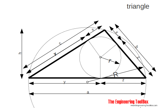 Triangle - area, height, radius