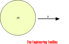 Momentum - body mass and velocity