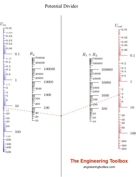 Potential divider Nomogram - Input and output voltage - resistances