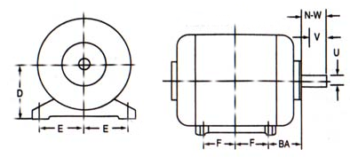 Electrical Motors - Frame Diions on