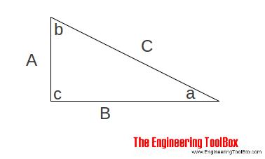 Triangle - the Pythagorean theorem