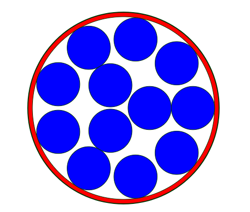 Number smaller circles within larger circle