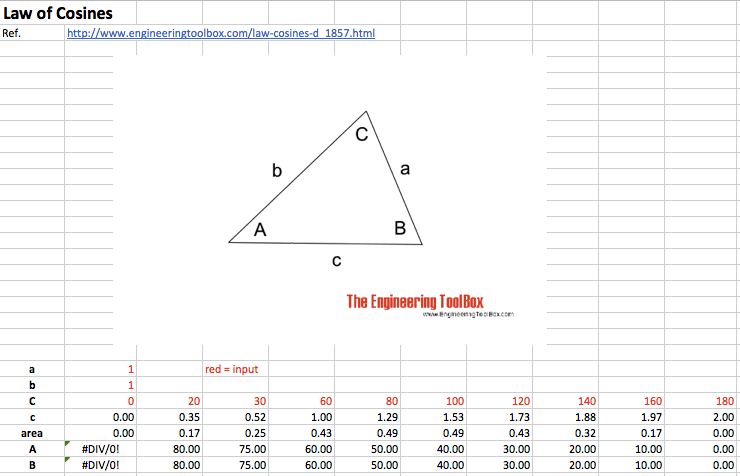 Law of cosines - excel template