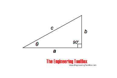 Right angeled triangle - relationships