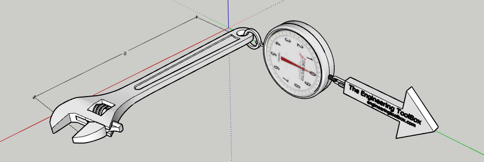 scale wrench torque