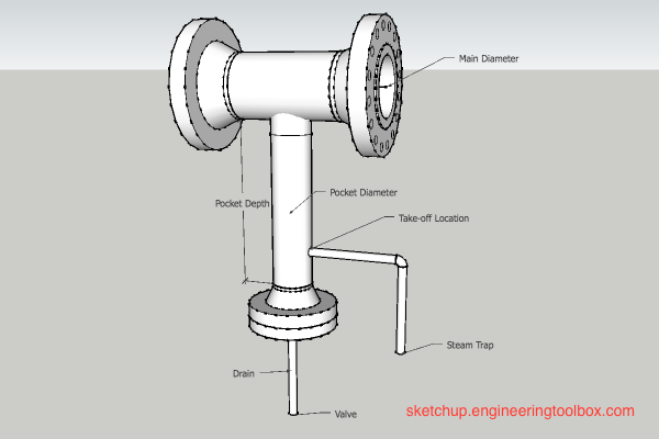 Steam pipe line - drip leg for condensate