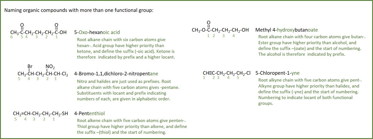 Examples of naming with several functional groups