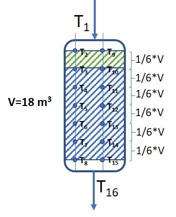 WABT_1_reactor