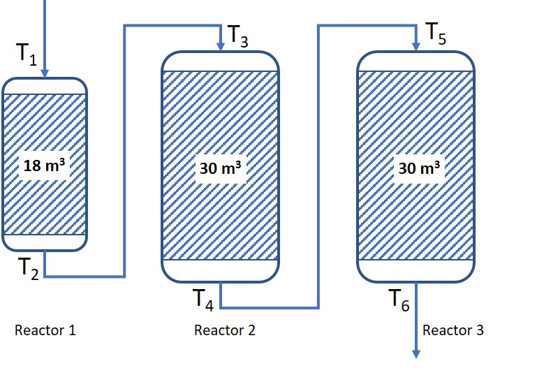 WABT_3_reactors