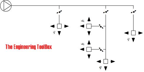 ductwork velocity method