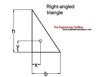 centroid right-angled triangle