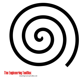 spiral length
