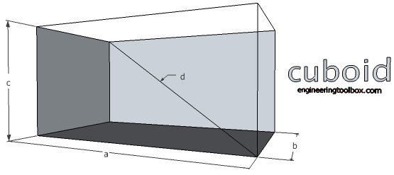 Rectangular prism - volume and surface area
