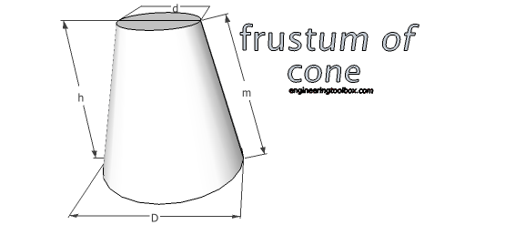 frustum of cone volume surface area