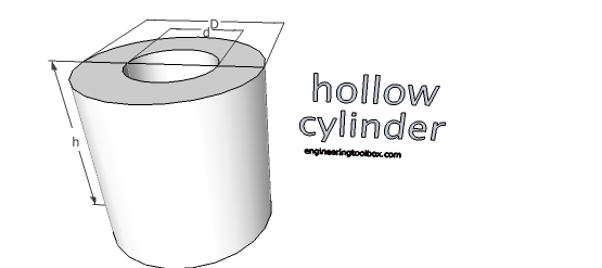 Hollow cylinder - volume and surface area