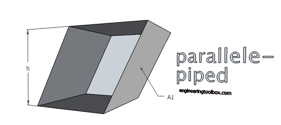 Parallelepiped - volume and surface area