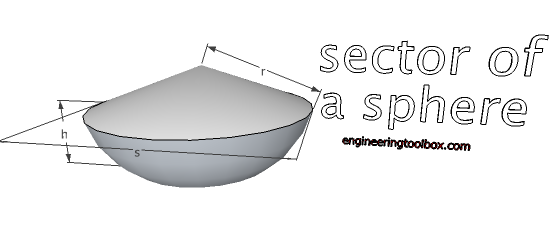Sector of a sphere - volume and surface area