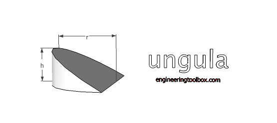 ungula volume surface area