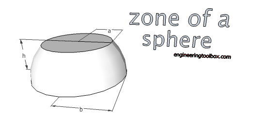 zone of a sphere volume surface area