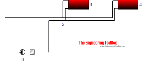 Hot water heating system - Equivalent length pipe method
