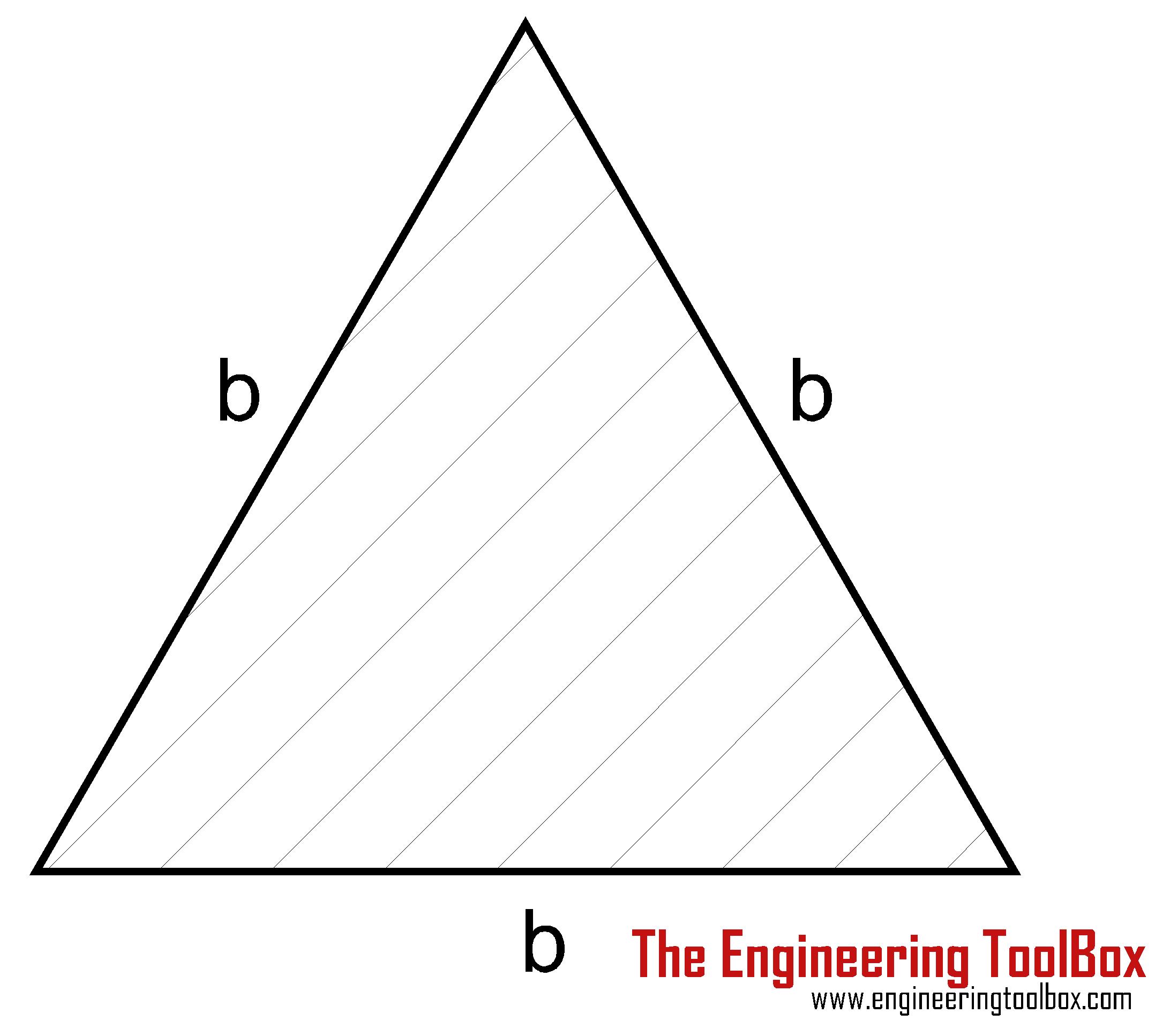 Torsion - Triangle Shaft